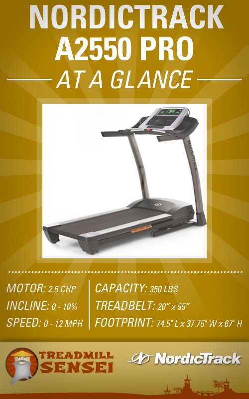 Closeout sale on nordictrack a2550 pro treadmill treadmillreviews fandeluxe Image collections
